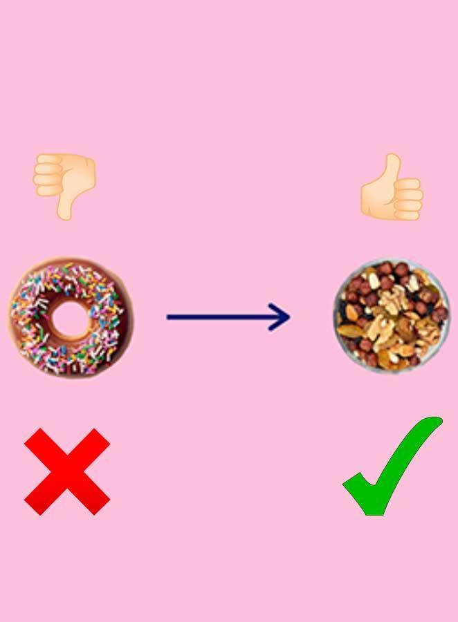¿Cómo eliminar los alimentos ultraprocesados?
